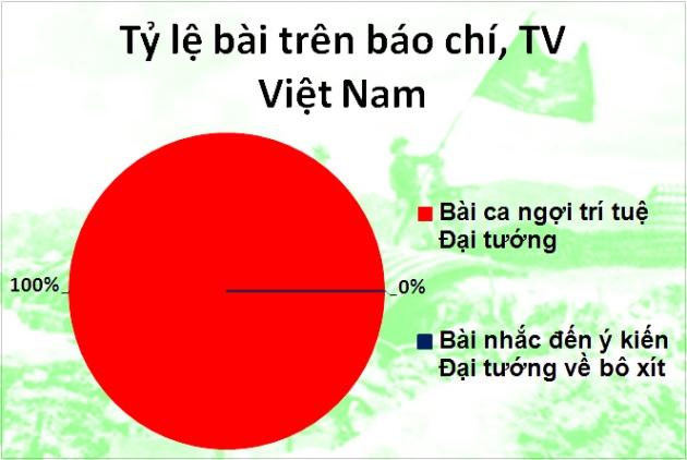 Bao chi VN wp